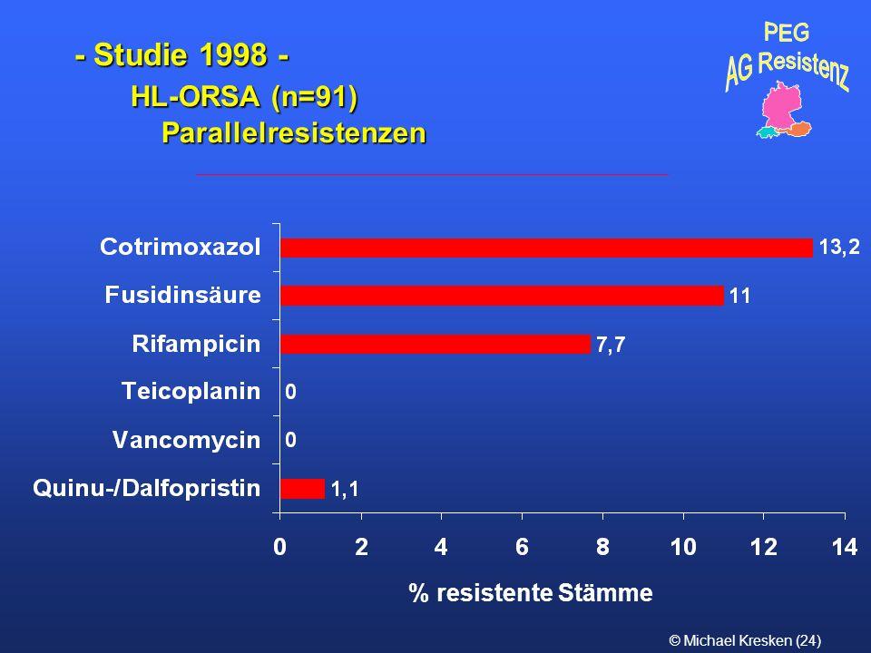 - Studie 1998 - HL-ORSA (n=91) Parallelresistenzen