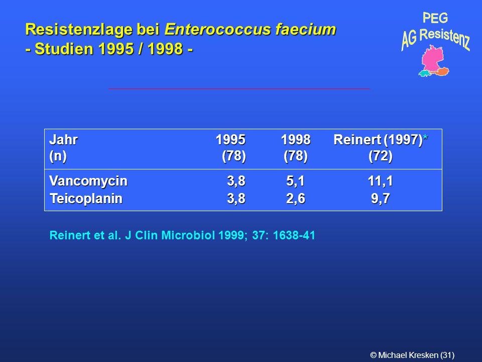 Resistenzlage bei Enterococcus faecium - Studien 1995 / 1998 -