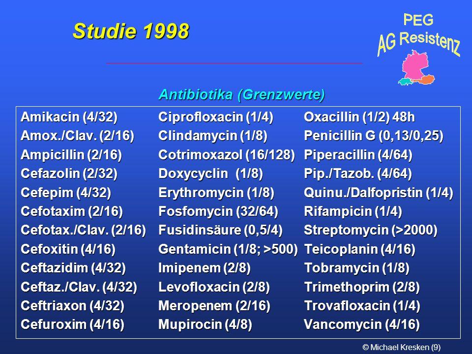 Antibiotika (Grenzwerte)