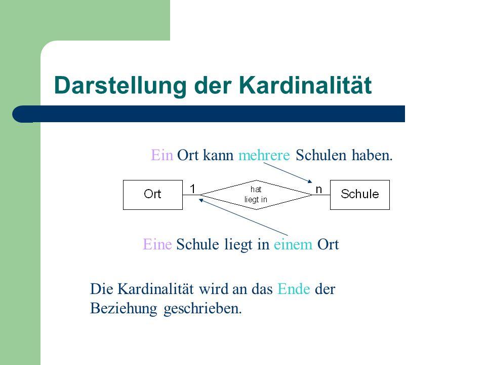 Darstellung der Kardinalität
