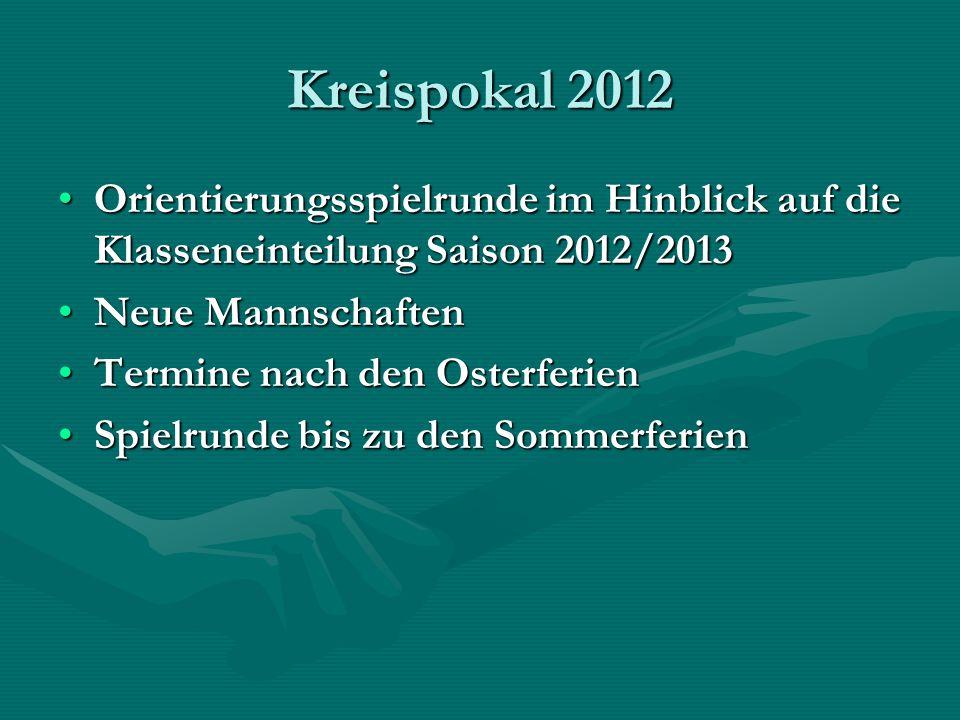 Kreispokal 2012 Orientierungsspielrunde im Hinblick auf die Klasseneinteilung Saison 2012/2013. Neue Mannschaften.