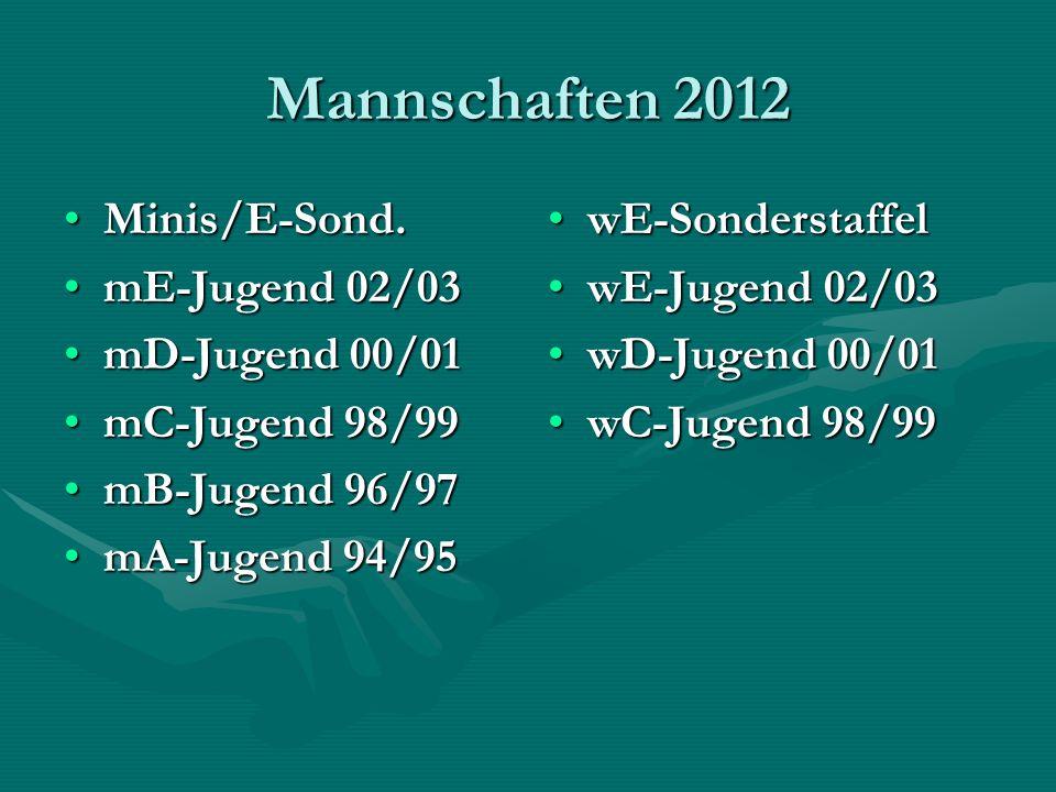 Mannschaften 2012 Minis/E-Sond. mE-Jugend 02/03 mD-Jugend 00/01