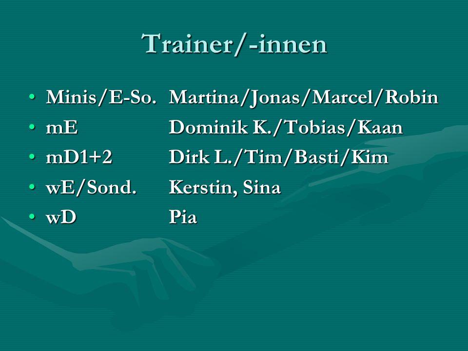 Trainer/-innen Minis/E-So. Martina/Jonas/Marcel/Robin