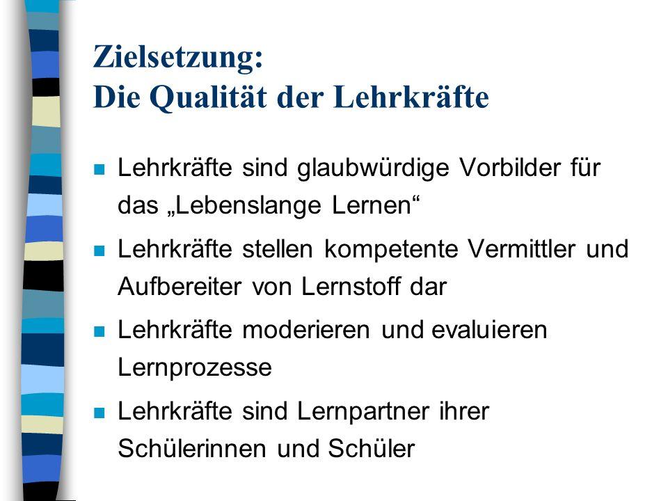 Zielsetzung: Die Qualität der Lehrkräfte