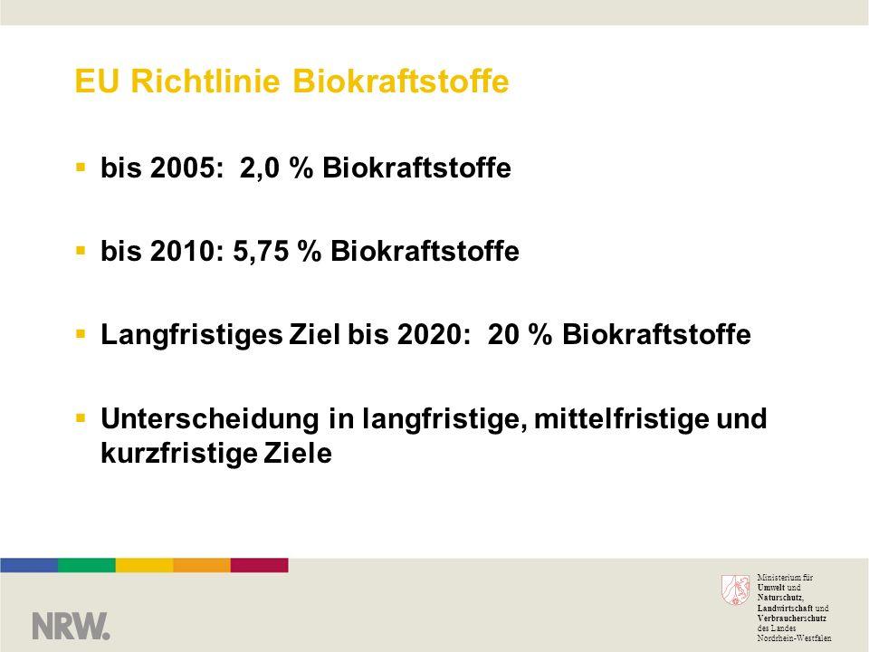 EU Richtlinie Biokraftstoffe