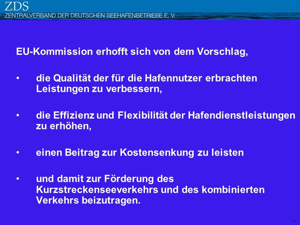 EU-Kommission erhofft sich von dem Vorschlag,