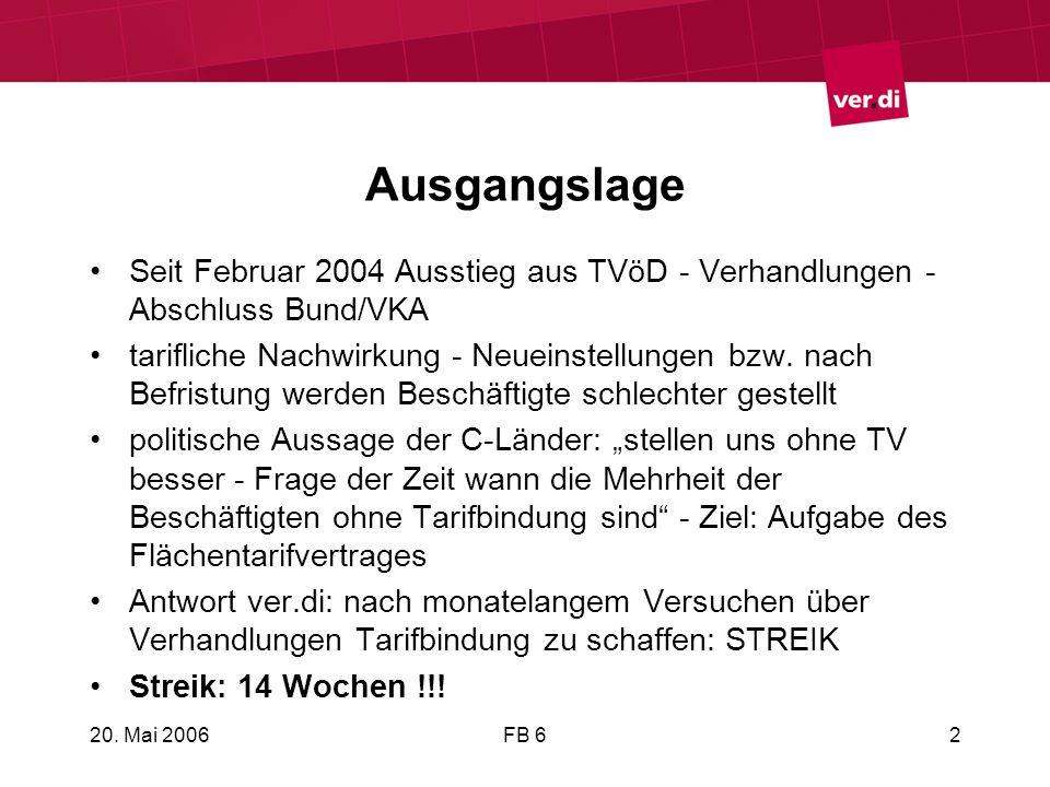 Ausgangslage Seit Februar 2004 Ausstieg aus TVöD - Verhandlungen - Abschluss Bund/VKA.