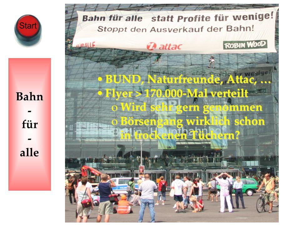 BUND, Naturfreunde, Attac, … Flyer > 170.000-Mal verteilt