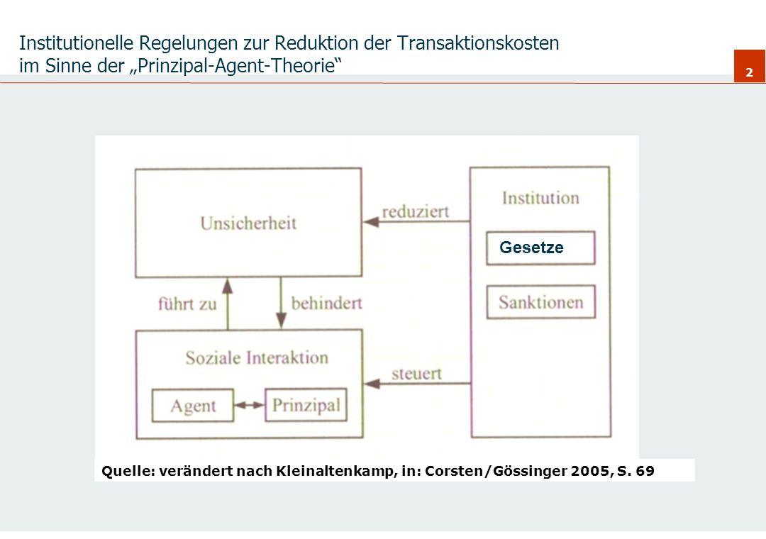 """Institutionelle Regelungen zur Reduktion der Transaktionskosten im Sinne der """"Prinzipal-Agent-Theorie"""