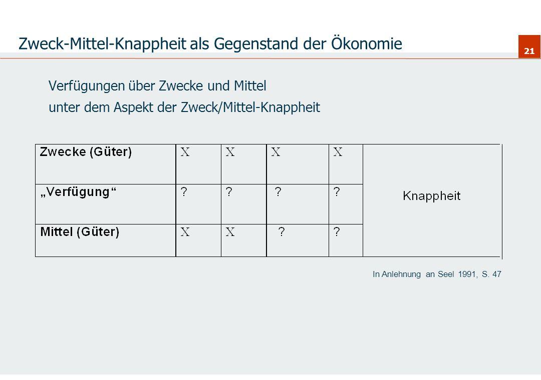 Zweck-Mittel-Knappheit als Gegenstand der Ökonomie