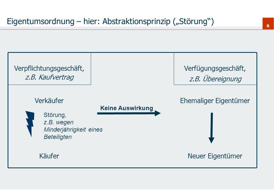 """Eigentumsordnung – hier: Abstraktionsprinzip (""""Störung )"""