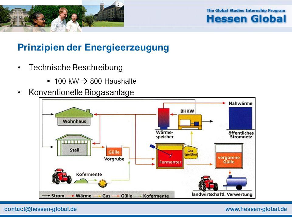 Prinzipien der Energieerzeugung