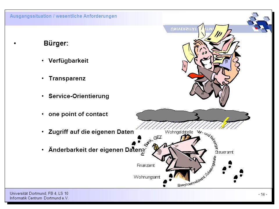 Ausgangssituation / wesentliche Anforderungen