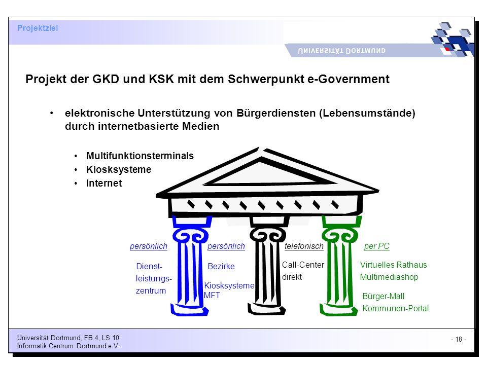 Projekt der GKD und KSK mit dem Schwerpunkt e-Government
