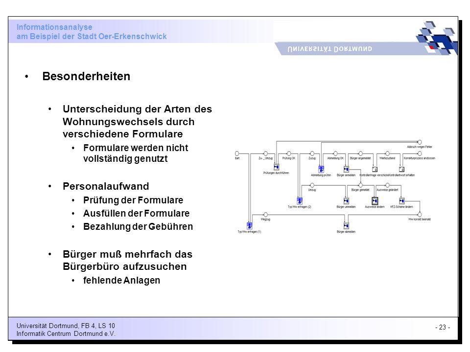 Informationsanalyse am Beispiel der Stadt Oer-Erkenschwick
