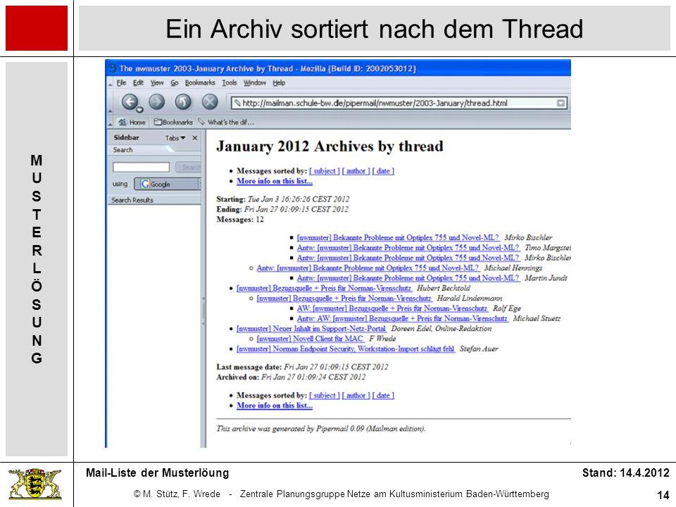 Ein Archiv sortiert nach dem Thread