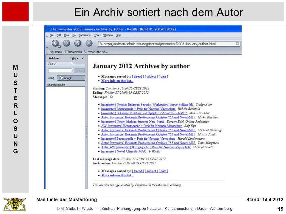 Ein Archiv sortiert nach dem Autor
