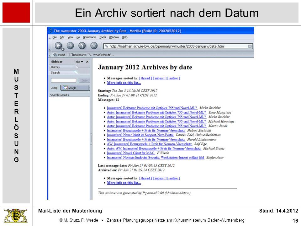 Ein Archiv sortiert nach dem Datum