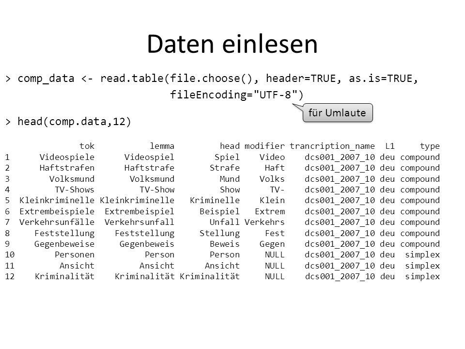 Daten einlesen > comp_data <- read.table(file.choose(), header=TRUE, as.is=TRUE, fileEncoding= UTF-8 )