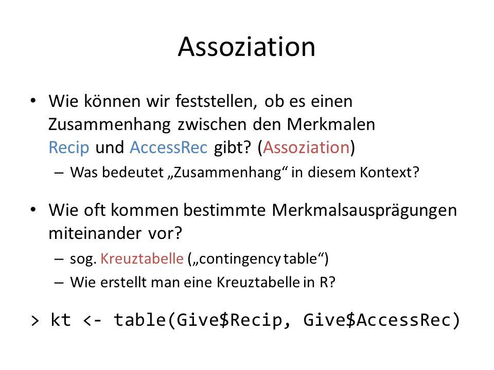 Assoziation Wie können wir feststellen, ob es einen Zusammenhang zwischen den Merkmalen Recip und AccessRec gibt (Assoziation)