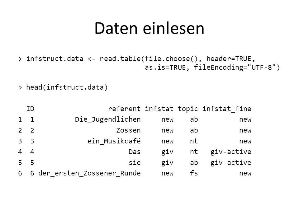 Daten einlesen