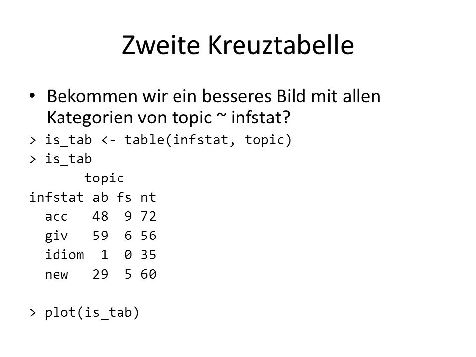 Zweite Kreuztabelle Bekommen wir ein besseres Bild mit allen Kategorien von topic ~ infstat > is_tab <- table(infstat, topic)