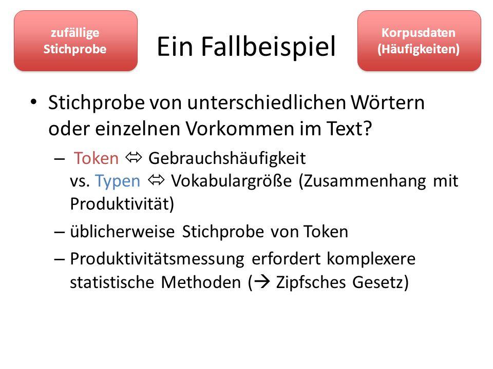 zufällige Stichprobe. Korpusdaten. (Häufigkeiten) Ein Fallbeispiel. Stichprobe von unterschiedlichen Wörtern oder einzelnen Vorkommen im Text