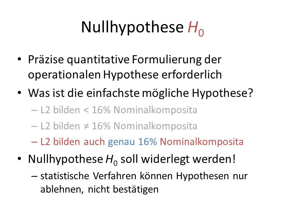 Nullhypothese H0 Präzise quantitative Formulierung der operationalen Hypothese erforderlich. Was ist die einfachste mögliche Hypothese