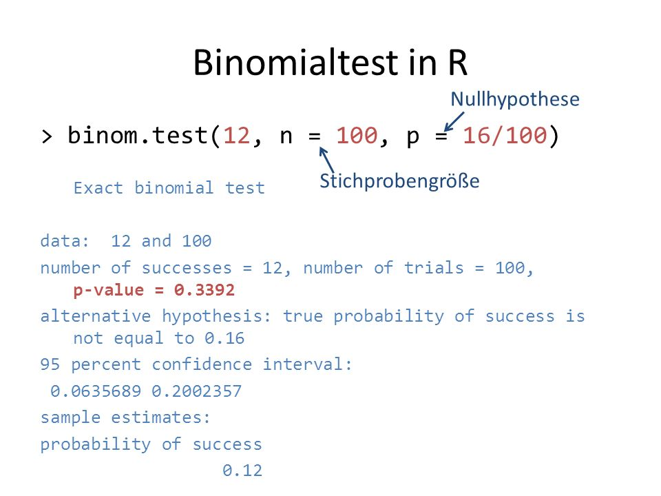 Binomialtest in R > binom.test(12, n = 100, p = 16/100)
