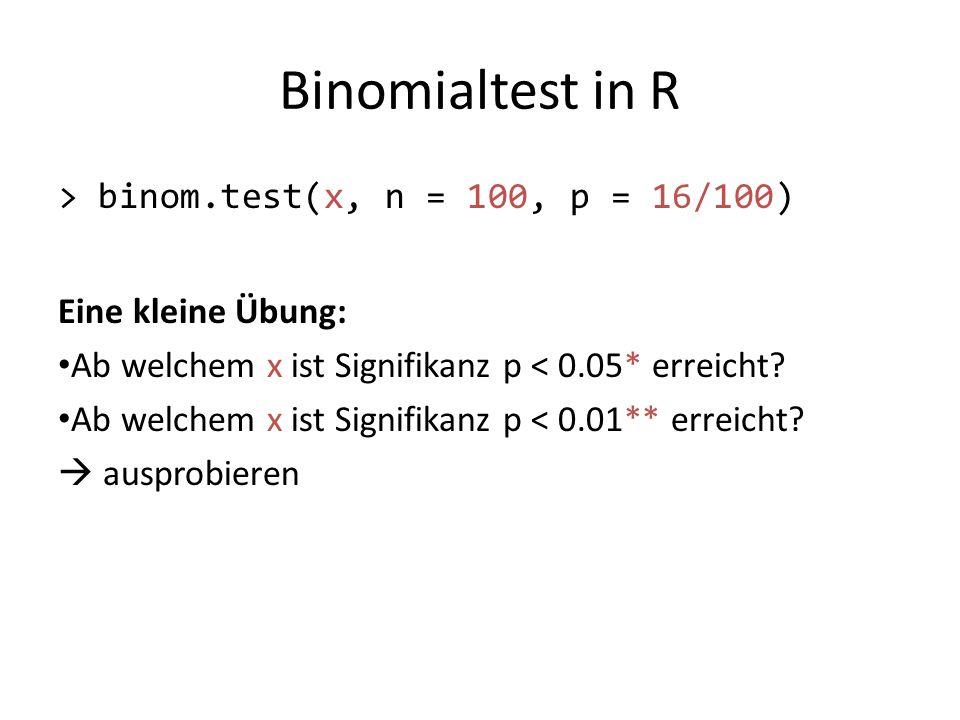 Binomialtest in R > binom.test(x, n = 100, p = 16/100)