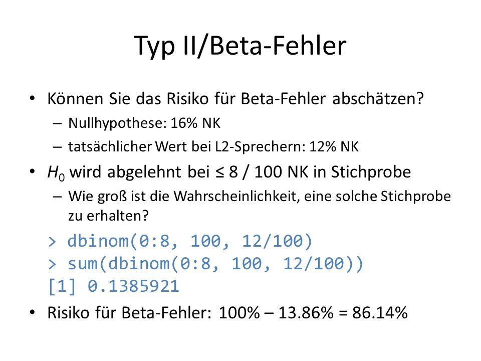 Typ II/Beta-Fehler Können Sie das Risiko für Beta-Fehler abschätzen