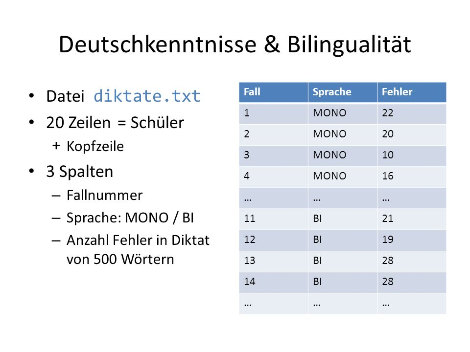 Deutschkenntnisse & Bilingualität