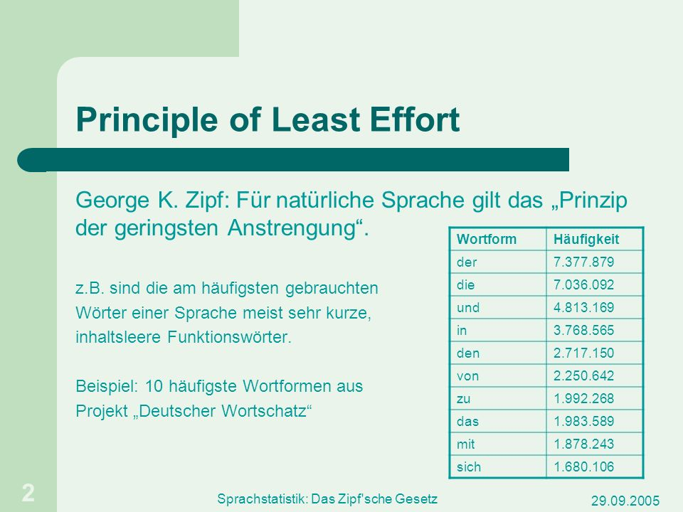 Principle of Least Effort