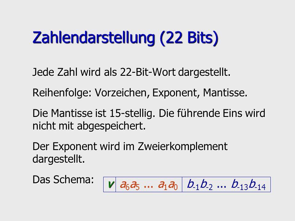 Zahlendarstellung (22 Bits)