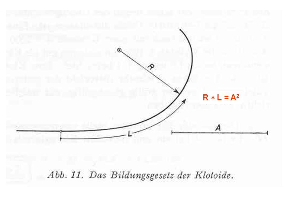 R  L = A2