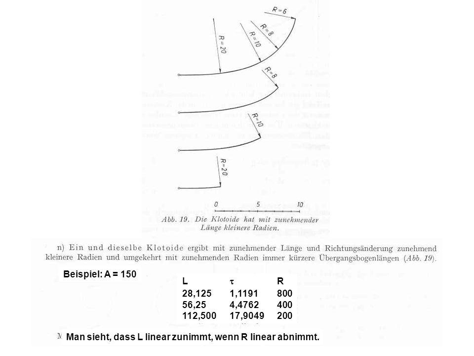 Beispiel: A = 150 L  R. 28,125 1,1191 800. 56,25 4,4762 400 112,500 17,9049 200.
