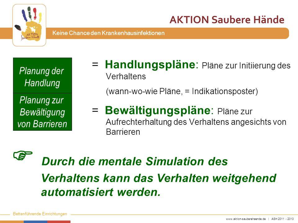 = Handlungspläne: Pläne zur Initiierung des Verhaltens