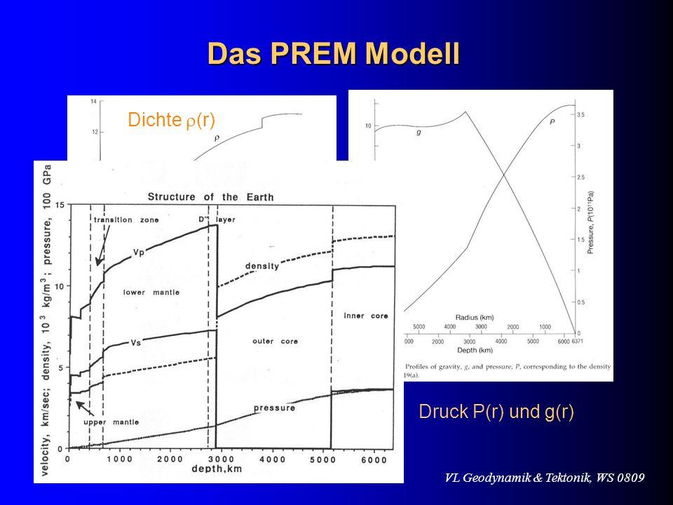 Das PREM Modell Dichte (r) Druck P(r) und g(r)