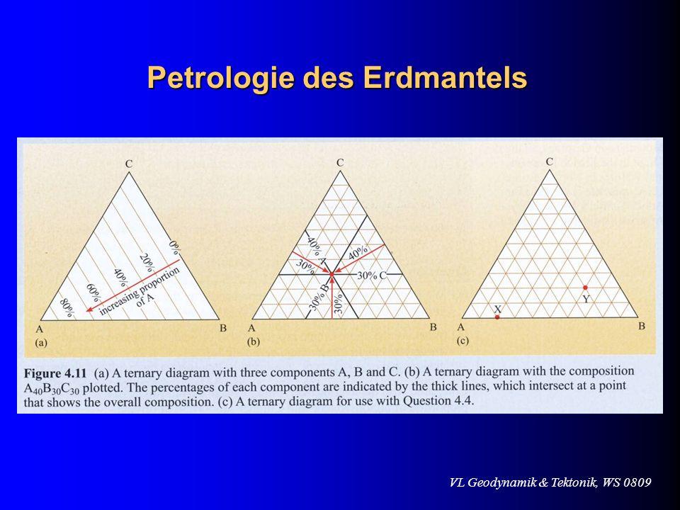 Petrologie des Erdmantels
