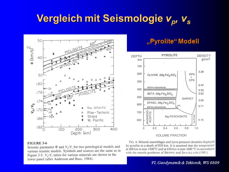Vergleich mit Seismologie vp, vs