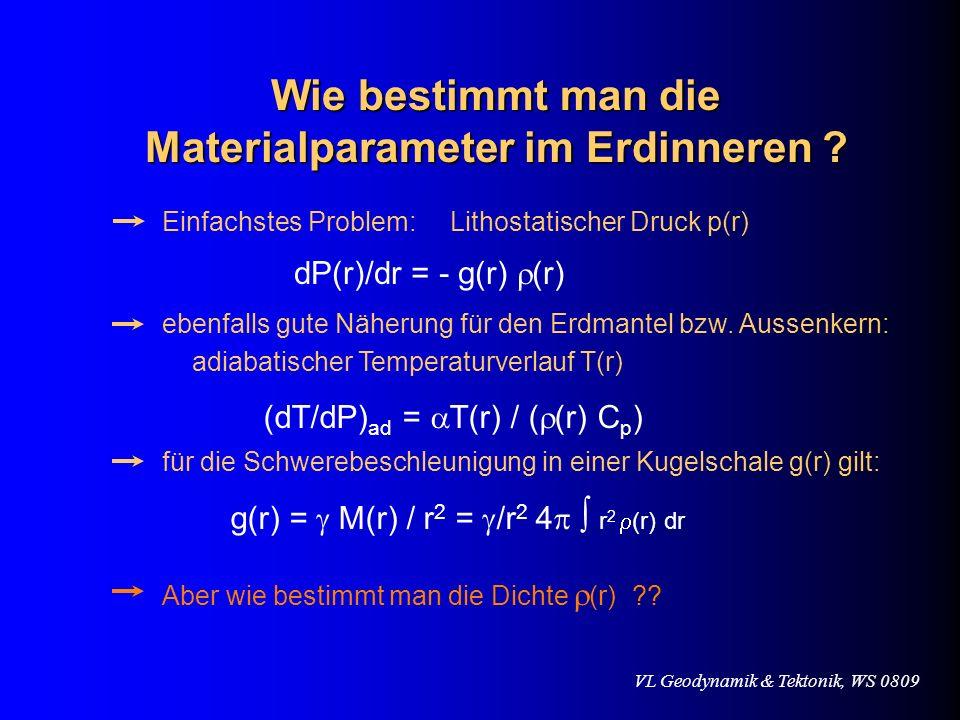 Wie bestimmt man die Materialparameter im Erdinneren