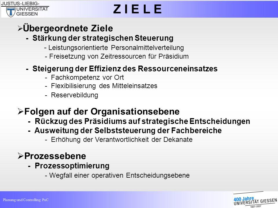 Z I E L E Folgen auf der Organisationsebene Prozessebene