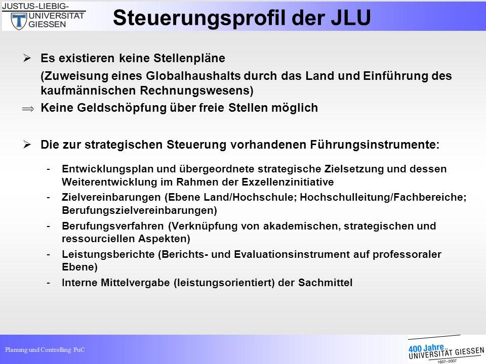 Steuerungsprofil der JLU