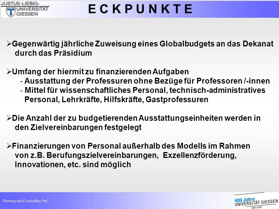 E C K P U N K T EGegenwärtig jährliche Zuweisung eines Globalbudgets an das Dekanat. durch das Präsidium.