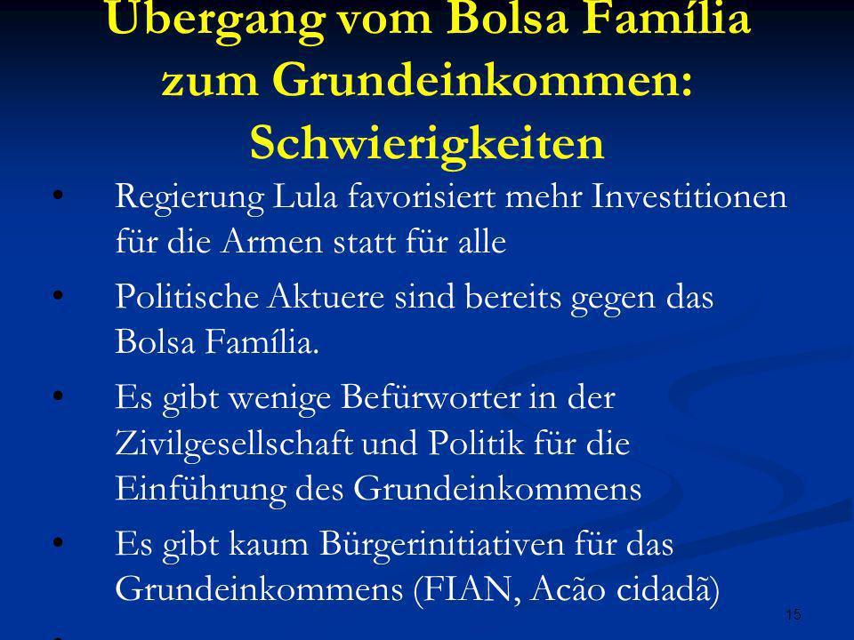Übergang vom Bolsa Família zum Grundeinkommen: Schwierigkeiten