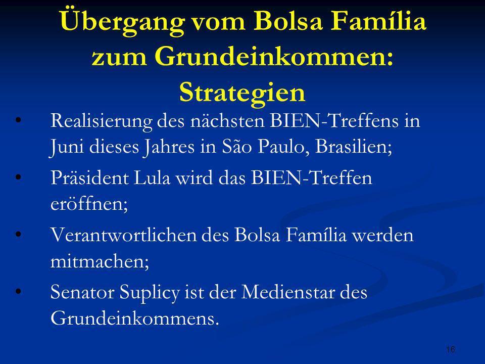 Übergang vom Bolsa Família zum Grundeinkommen: Strategien