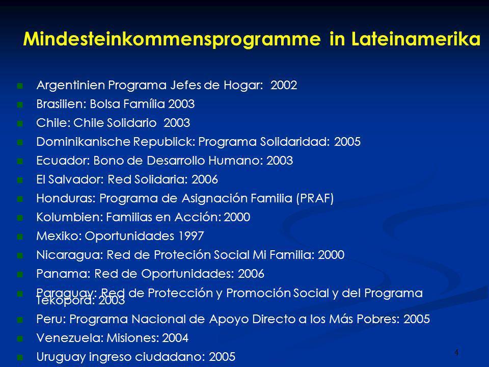 Mindesteinkommensprogramme in Lateinamerika