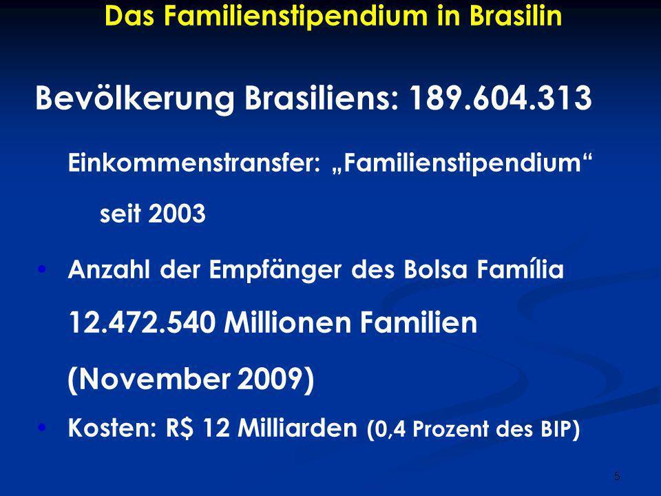 Das Familienstipendium in Brasilin