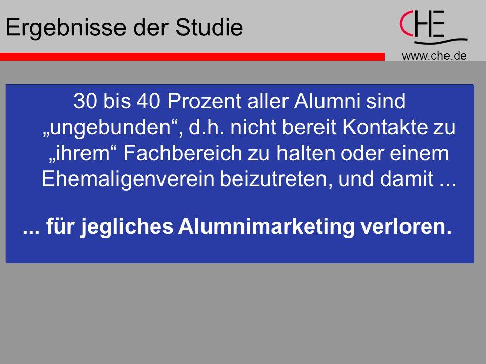 ... für jegliches Alumnimarketing verloren.
