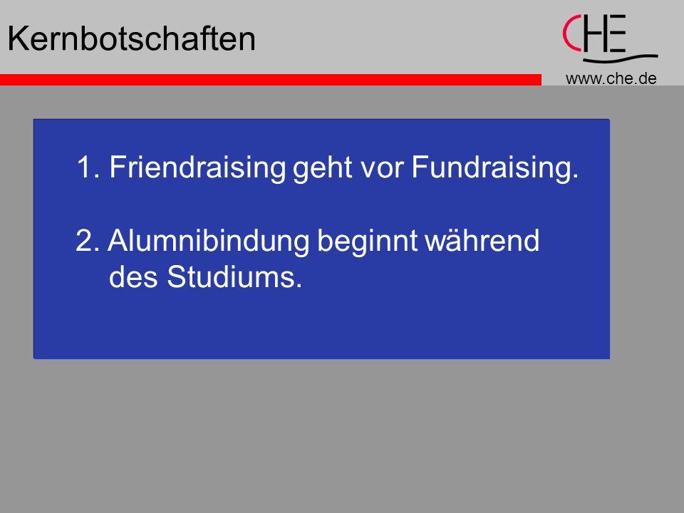 Kernbotschaften 1. Friendraising geht vor Fundraising.